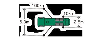超高圧ポンプ車 Putzmeister BSF28.16H