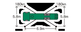 超高圧ポンプ車 日工ダイヤクリートDC-SL1400BDH-M28